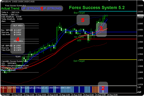 Forex time mt4 download