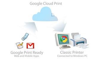 Google Cloud Print en Chrome