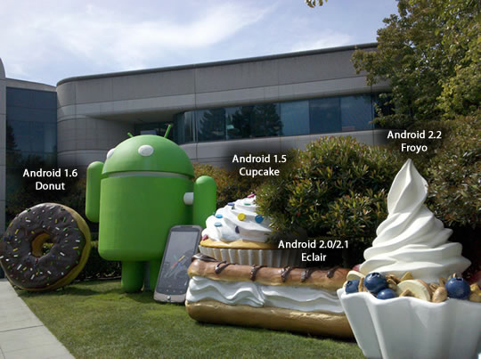 Android Cupcake Donut, Eclair, Froyo, Gingerbread