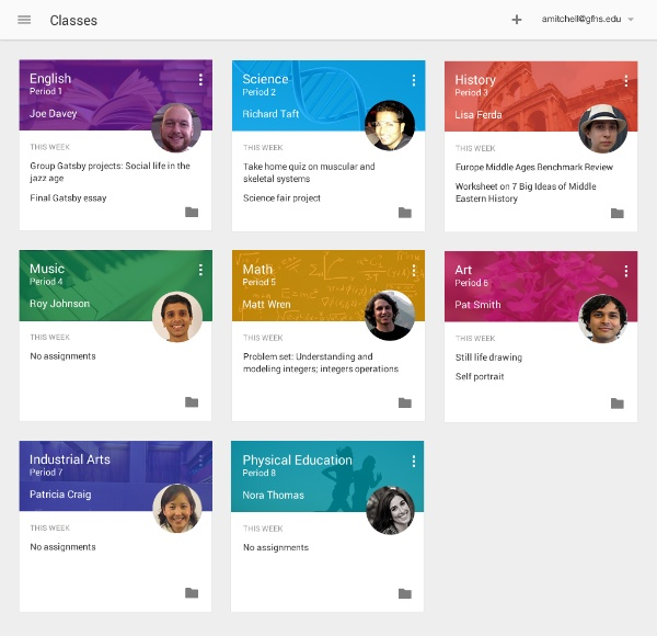 Google Classroom Educacion