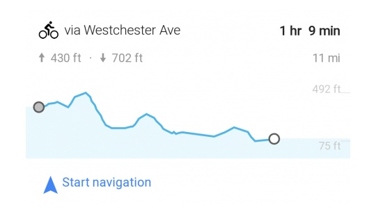google-maps-subidas-bajadas