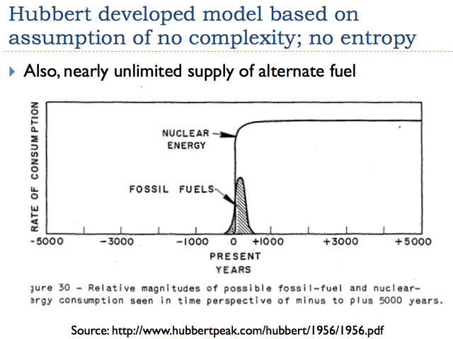 Slide 29 from my complexity presentation at the Biophysical Economics Conference. Hubbert's model omitted complexity, entropy.