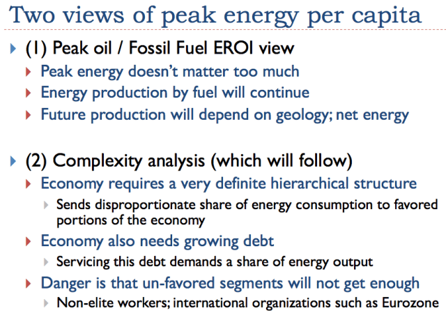 Slide 5. Two views of peak energy per capita.