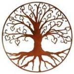 5 Ancient Interpretations For The Meaning of the Tree of Life