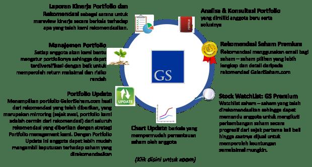 GSP fitur2
