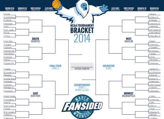 SEC men's basketball tournament printable bracket 2014