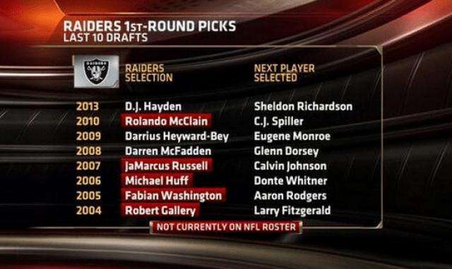 oakland raiders first round draft picks