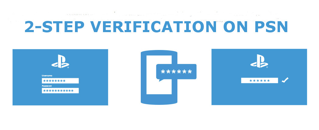 How to Enable 2-step Verification with a PlayStation Account