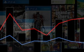 Video Game Trade in Price Study Header