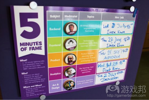 5 minutes of fame(from thenextweb)