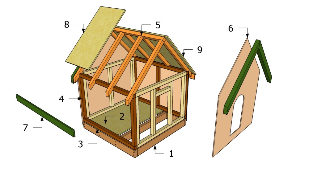 Tutor shed dog kennel plans Lean to dog house plans