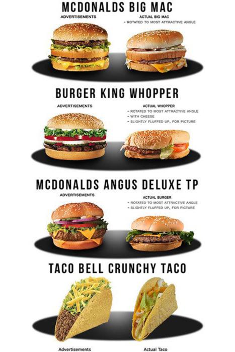 Salsa para hamburguesas gastronoming gastronoming - Tipos de barbacoas ...