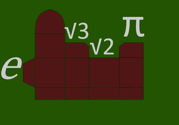 Irrational Numbers and The Proofs of their Irrationality