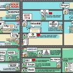한국인 전용 신주쿠 니 쵸메 게이 맵 韓国人向け新宿二丁目ゲイマップ