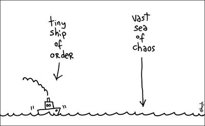 Tiny Ship - Gaping Void Cartoon