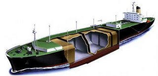Cross Section of an LNG Ship