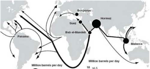 world oil choke points