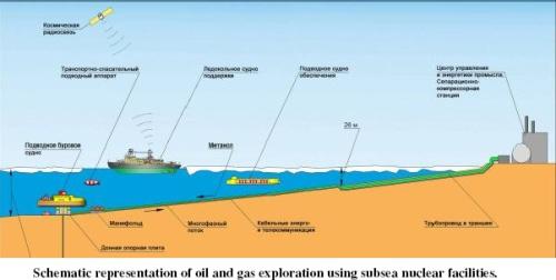 underwater-drilling