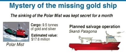 Gold Ship Polar Mist
