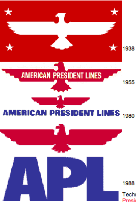 The Logos of APL