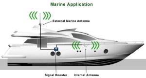 cellular-boat-antenna-wilson