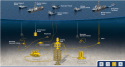 Technip begins work on Marine Well Containment Company's response system
