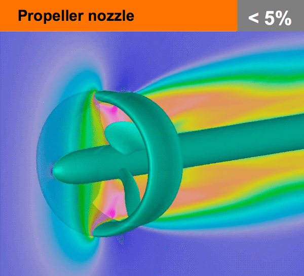 propeller nozzle cfd