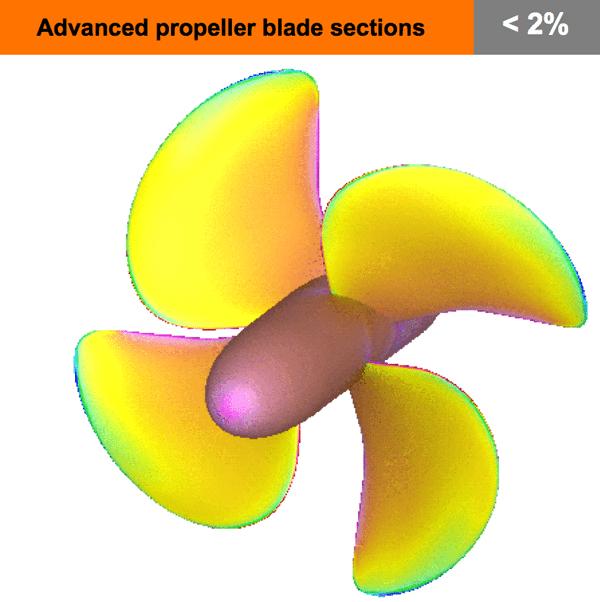 propeller propulsion