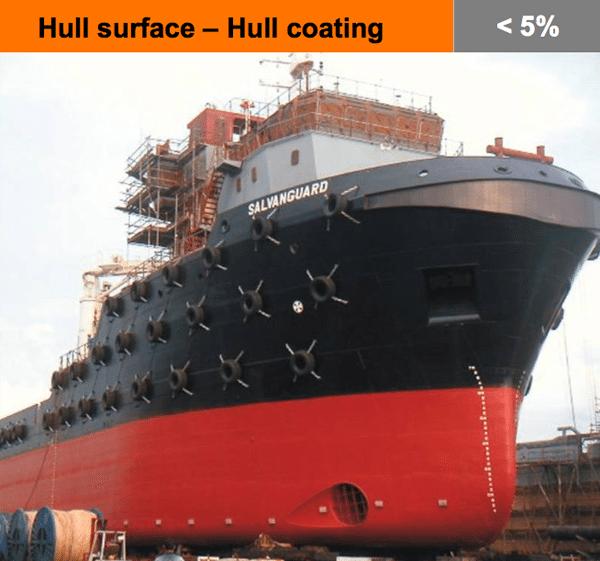 painting ship's hull coating