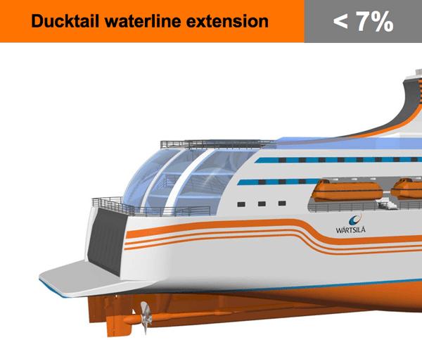 Ducktail waterline extension