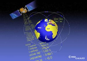 EAS Galileo Sat System