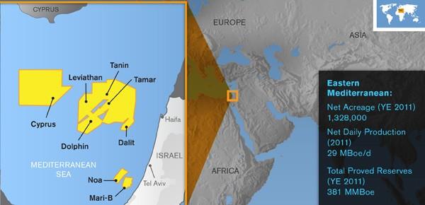 tamar field leviathan israel