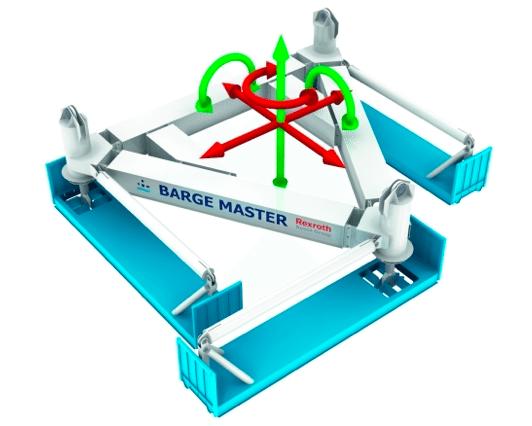 barge master bosch rexroth