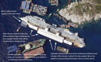 Bird's-eye View of Costa Concordia Wreck – UPDATE