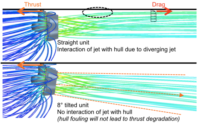 wartsila thruster cfd computational fluid dynamics