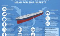 Infographic: What the Polar Code Means for Ship Safety