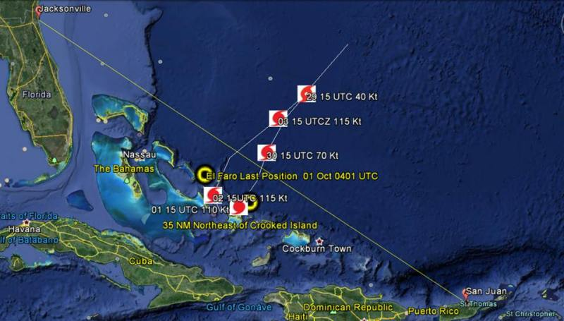 Graphic shows last known position of El Faro recorded at 0401 UTC on October 1, with the track of Hurricane Joaquin with wind speed.