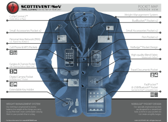 scottevest-sport-coat-2