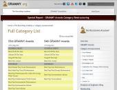 Grammy Award Changes