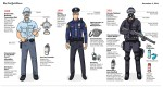 Evolution of Riot Gear