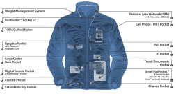 Gear Diary The SCOTTEVEST Womens Lola Puffer Jacket Review photo