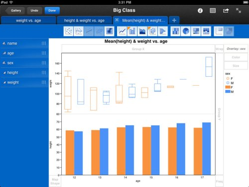jmp10_ipad-boxplot-bar-graph