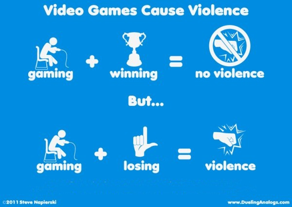Video-Game-Violence
