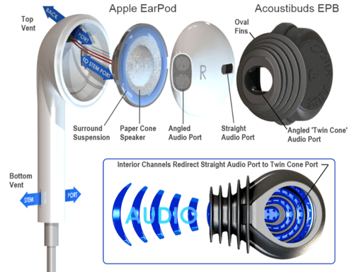 Acoustibuds Model EPB BLACK Flexible Tips for Earpods