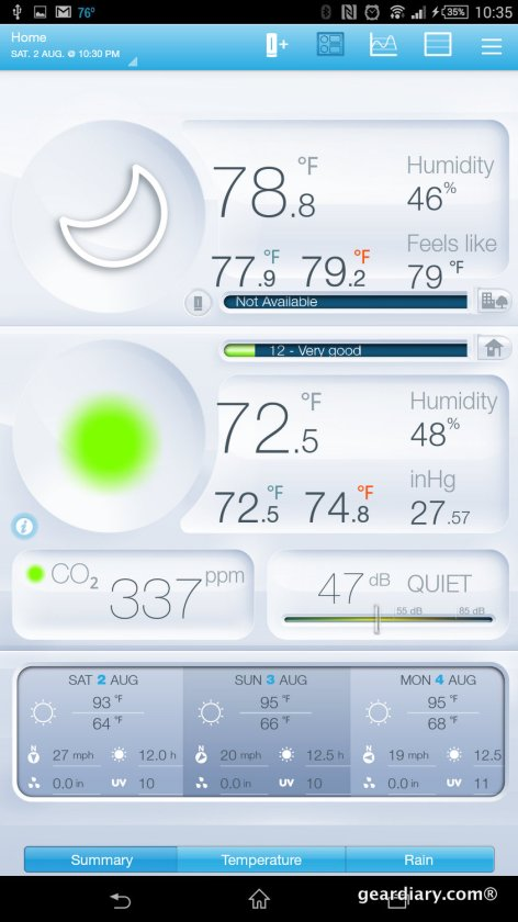 Gear Diary Netatmo Weather Station and Rain Gauge.34