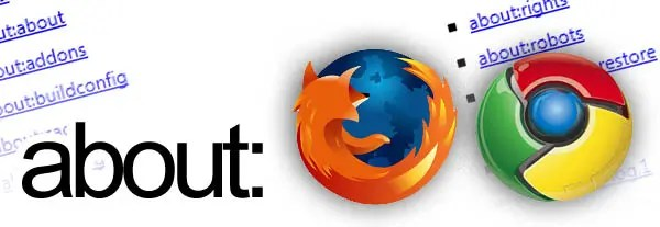 Páginas especiales como about:config de Chrome y Firefox
