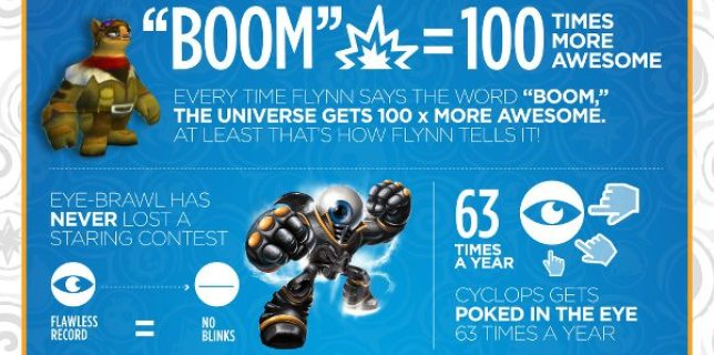 1585 Skylanders Success Infographic_crop