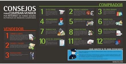 Como comprar y vender por Internet en forma segura [Infografía]