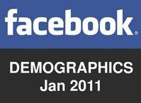 Completo estudio demográfico sobre Facebook