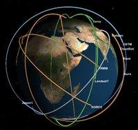 Eyes on Earth 3D, como trabajan los satélites de observación alrededor del planeta
